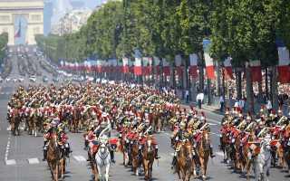 Оформление визы во Францию для россиян в 2020 году