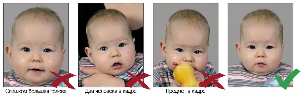 Как сфотографировать детей на документы
