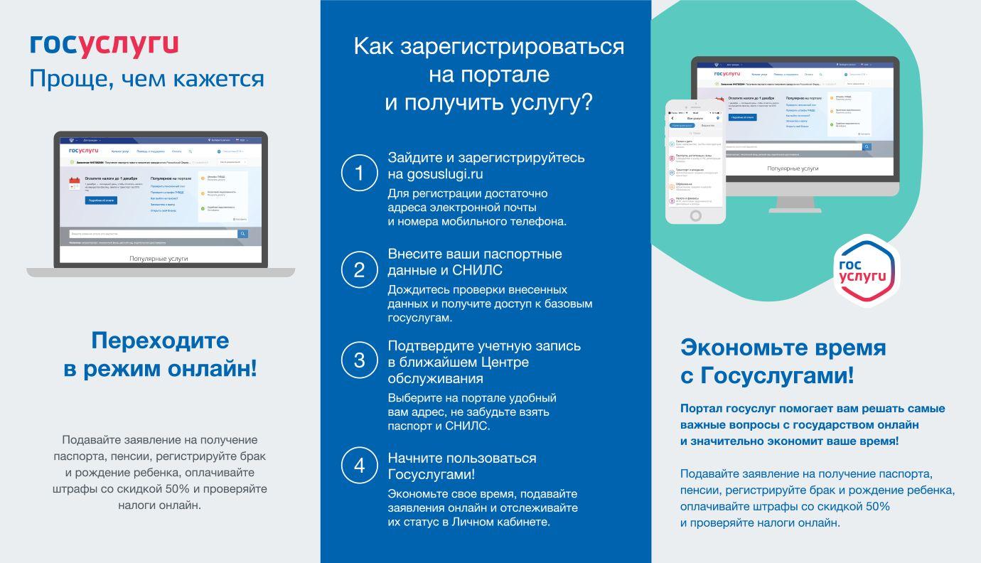 Порядок регистрациии на портале Госуслуг