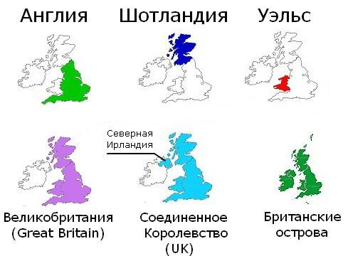 Страны в составе Британии