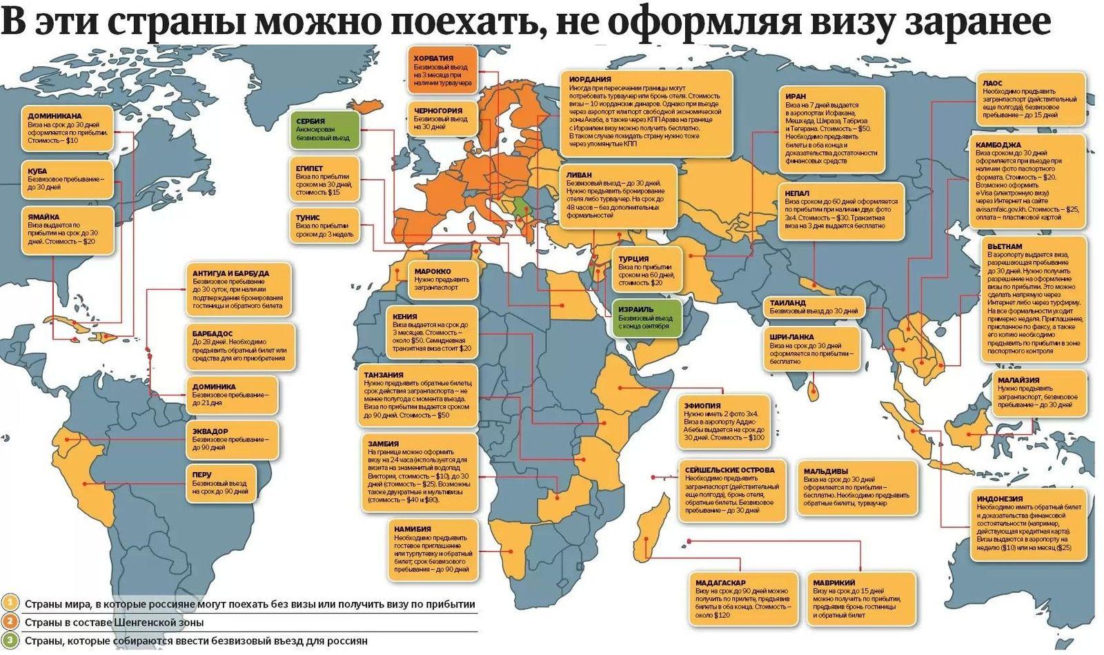 Перечень стран, куда россияне могут поехать без визы
