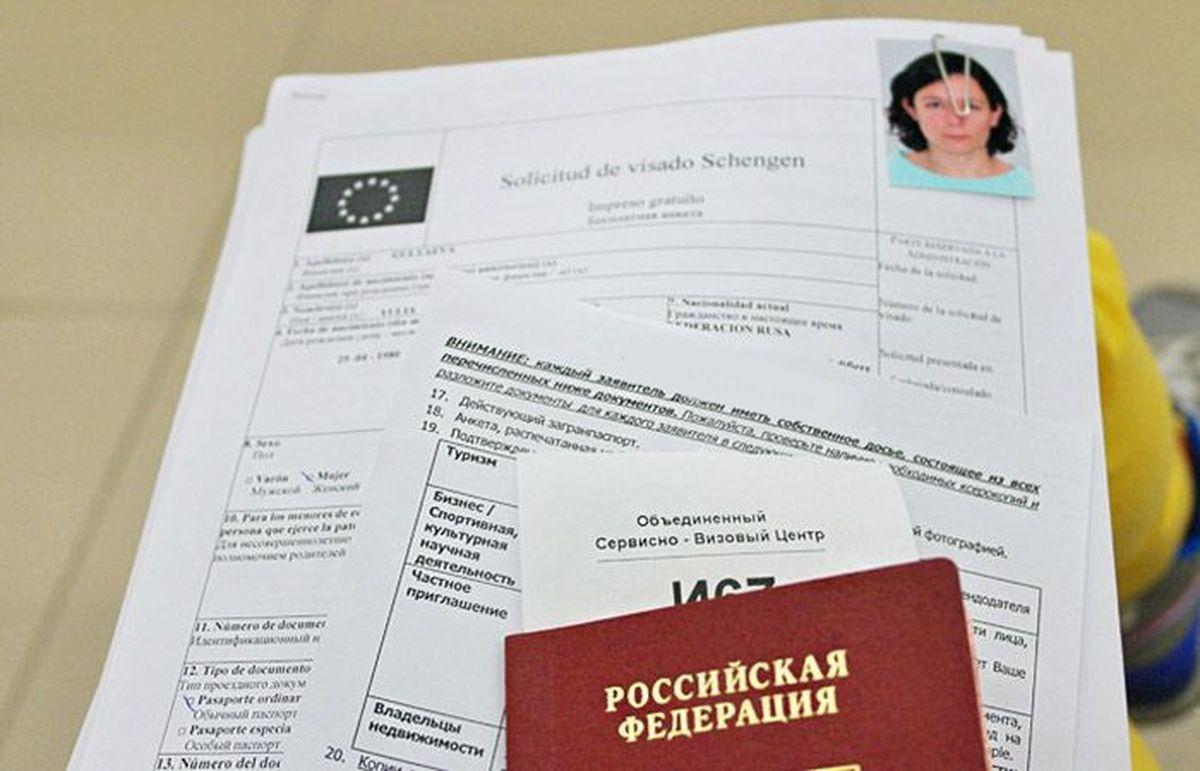 Пакет документов, подготовленный для подачи в консульство