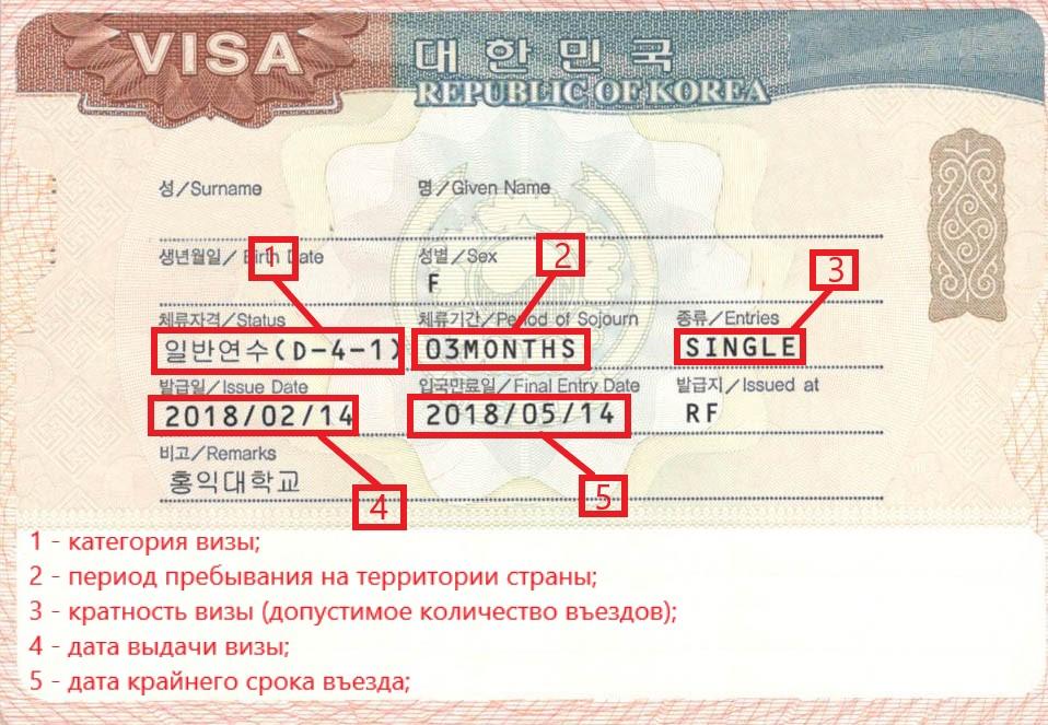 Корейская виза в загранпаспорте