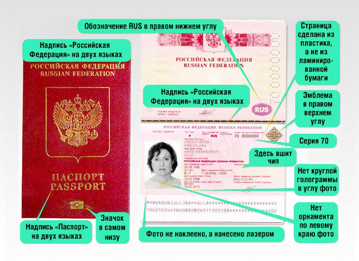 Отличительные особенности заграничного паспорта РФ нового образца