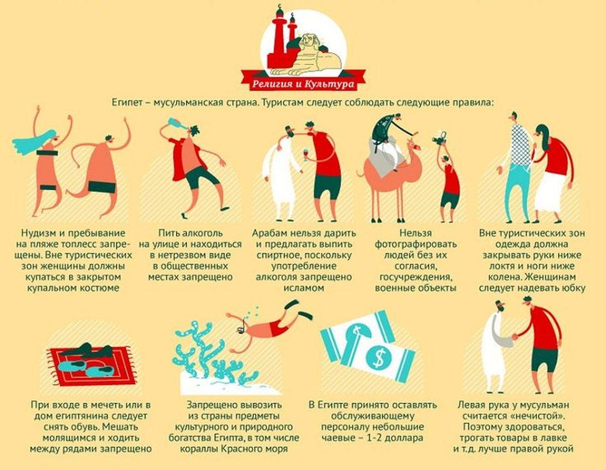 Правила поведения для туристов в Египте