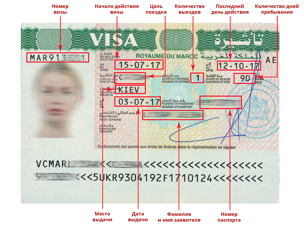 Национальная марокканская виза в паспорте