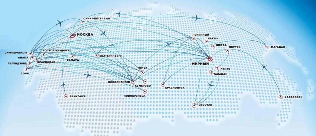 Основные маршруты авиасообщения по России